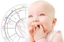 børne horoskop